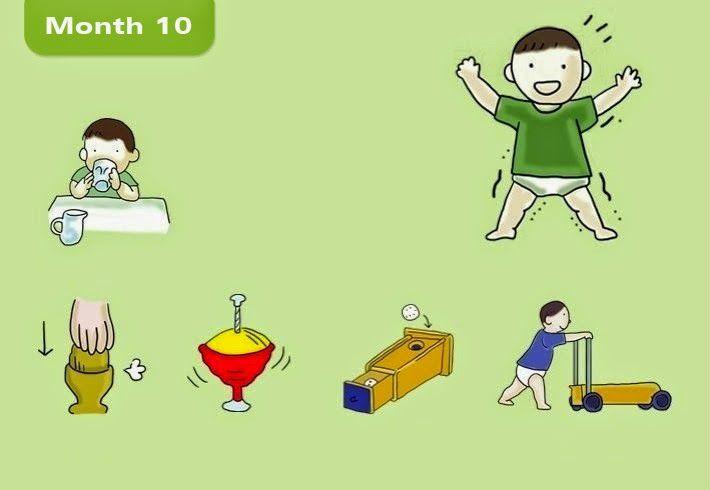 Guia de desenvolvimento do bebê (de 0 até 3 anos)
