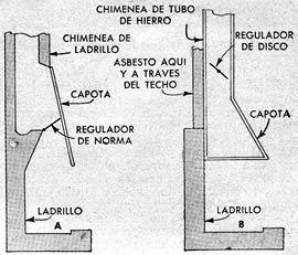 Hágalo Usted Mismo CHIMENEAS FRANCESAS PARA TODOS LOS GUSTOS - Mi Mecánica Popular