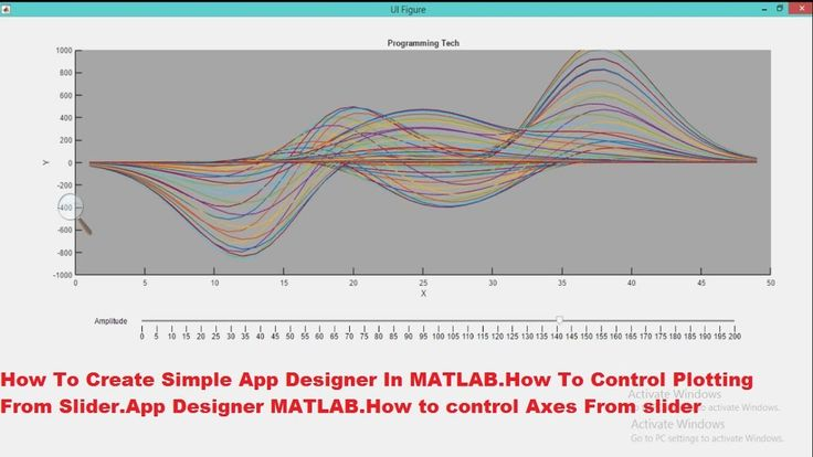 How To Create Simple App Designer In MATLAB How To Control Plotting
