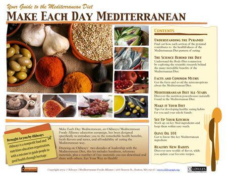 Mediterranean Diet Shopping List   Medierranean Diet Toolkit   Oldways