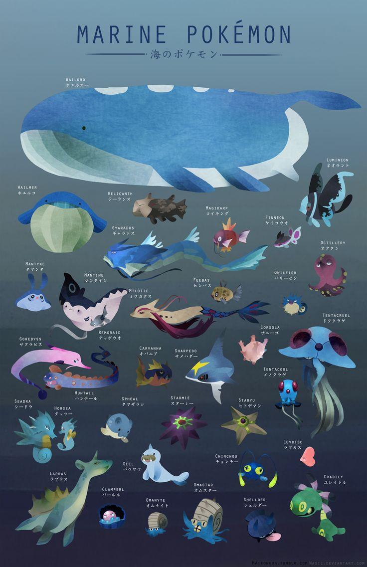 Pokémons de agua