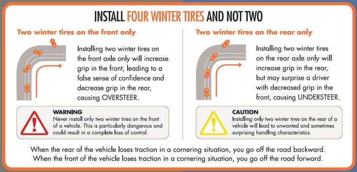 If you're waiting to replace whichever type of tires you have for winter ones until the very last minute, stick with us to learn when is the best time to do so and why.