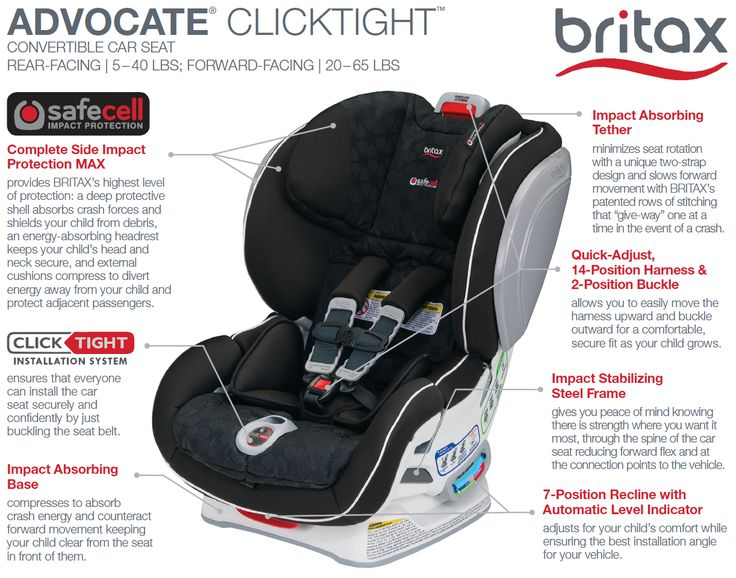 18 best car seats images on Pinterest | Convertible car seats, Baby ...
