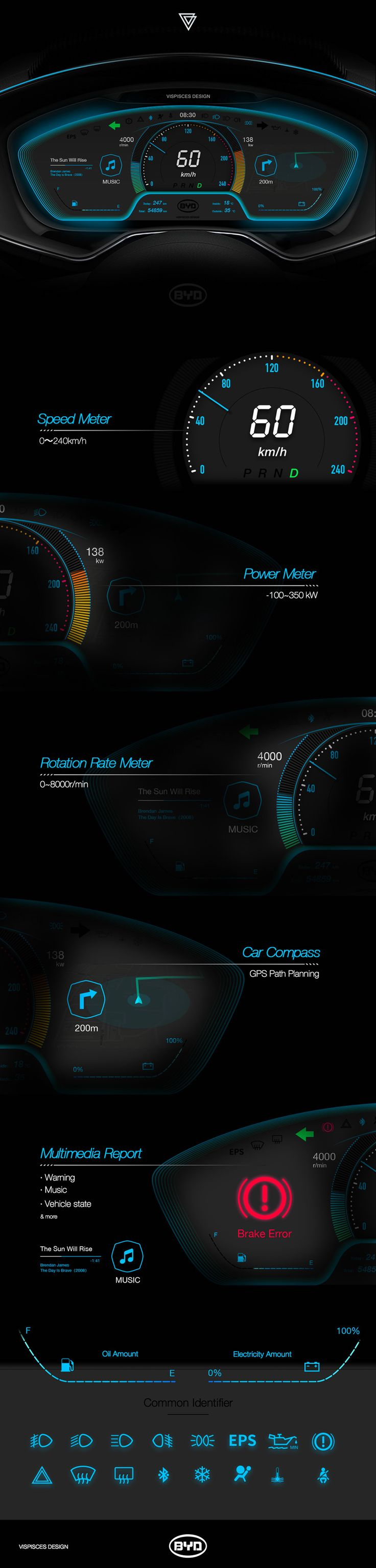 BYD automobile instrument panel design on Behance