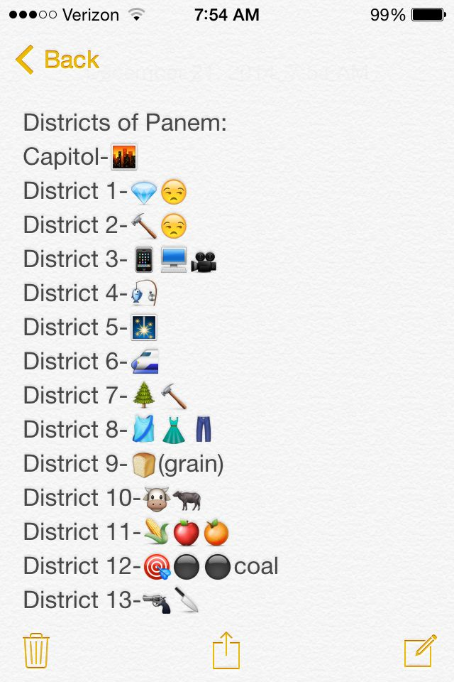 Districts of Panem- emoji explanations
