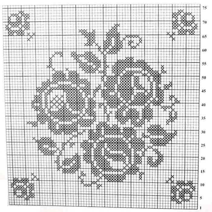 Филейное вязание крючком схемы розы бесплатно