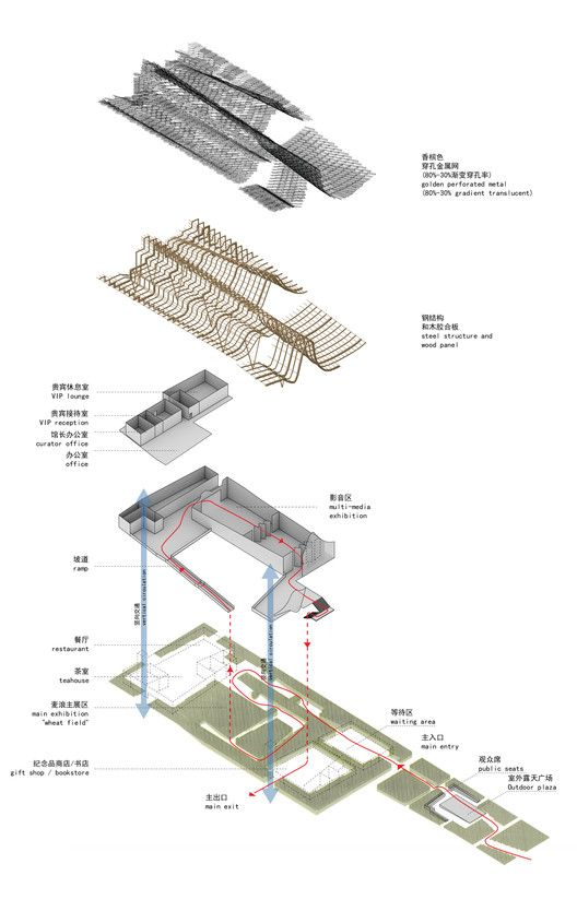 Milan Expo 2015: Tsinghua University with Studio Link-Arc to Design China Pavilion,© Studio Link-Arc