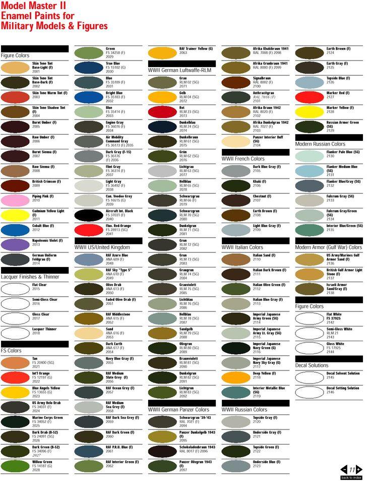 Acrylic Paint Conversion Charts Frodofullring