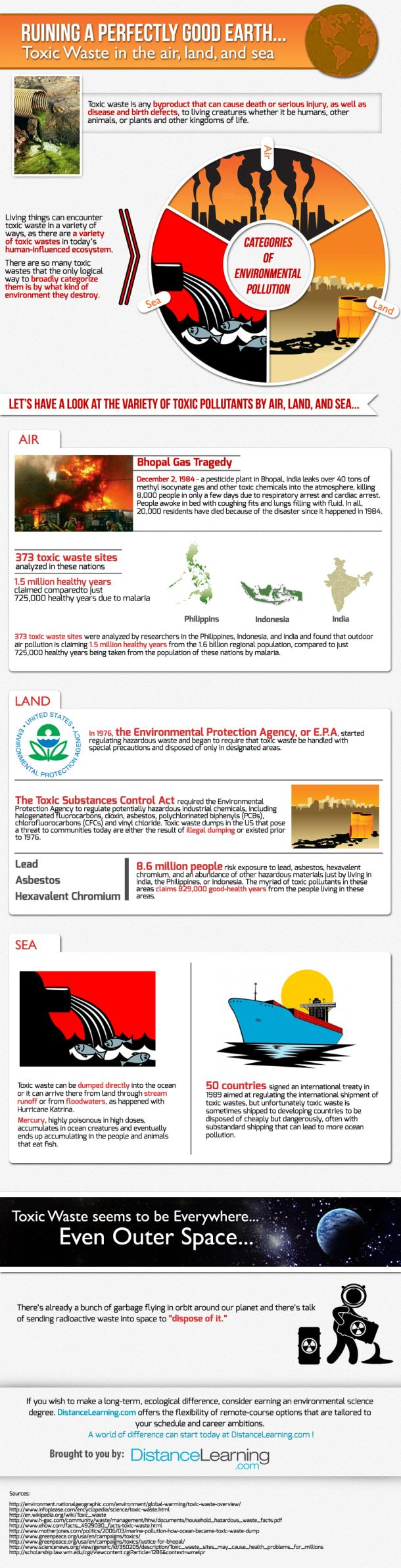 Ruining A Perfectly Good Earth…. Toxic Waste In The Air, Land And Sea[INFOGRAPHIC]