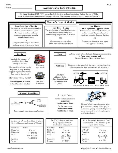 Newton 39 S Laws Of Energy Worksheet Google Search