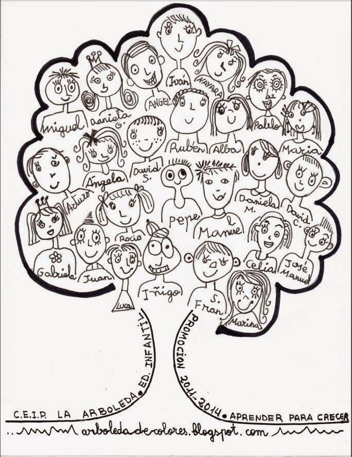 Best 25 Dibujo de arbol genealogico ideas on Pinterest