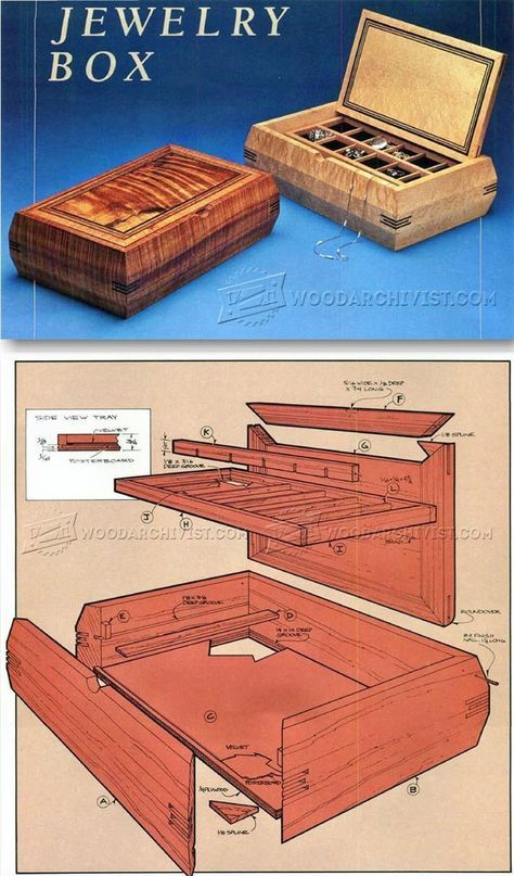 17 best ideas about Jewelry Box Plans on Pinterest ...