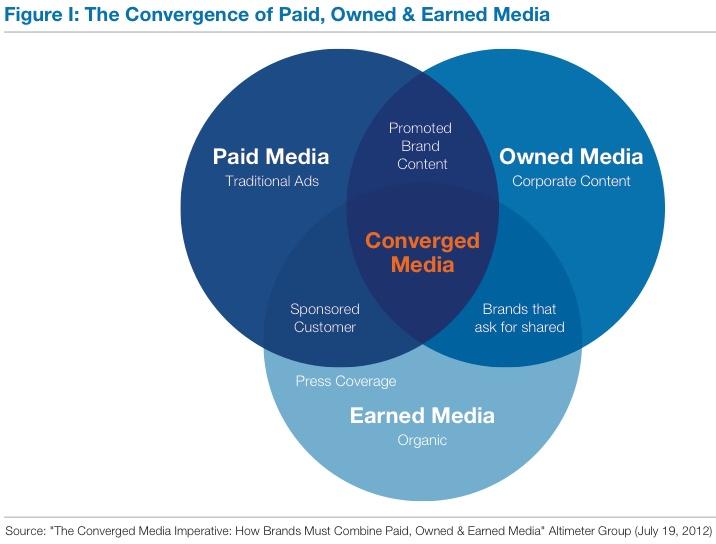 Best Public Relations Images On   Public Relations