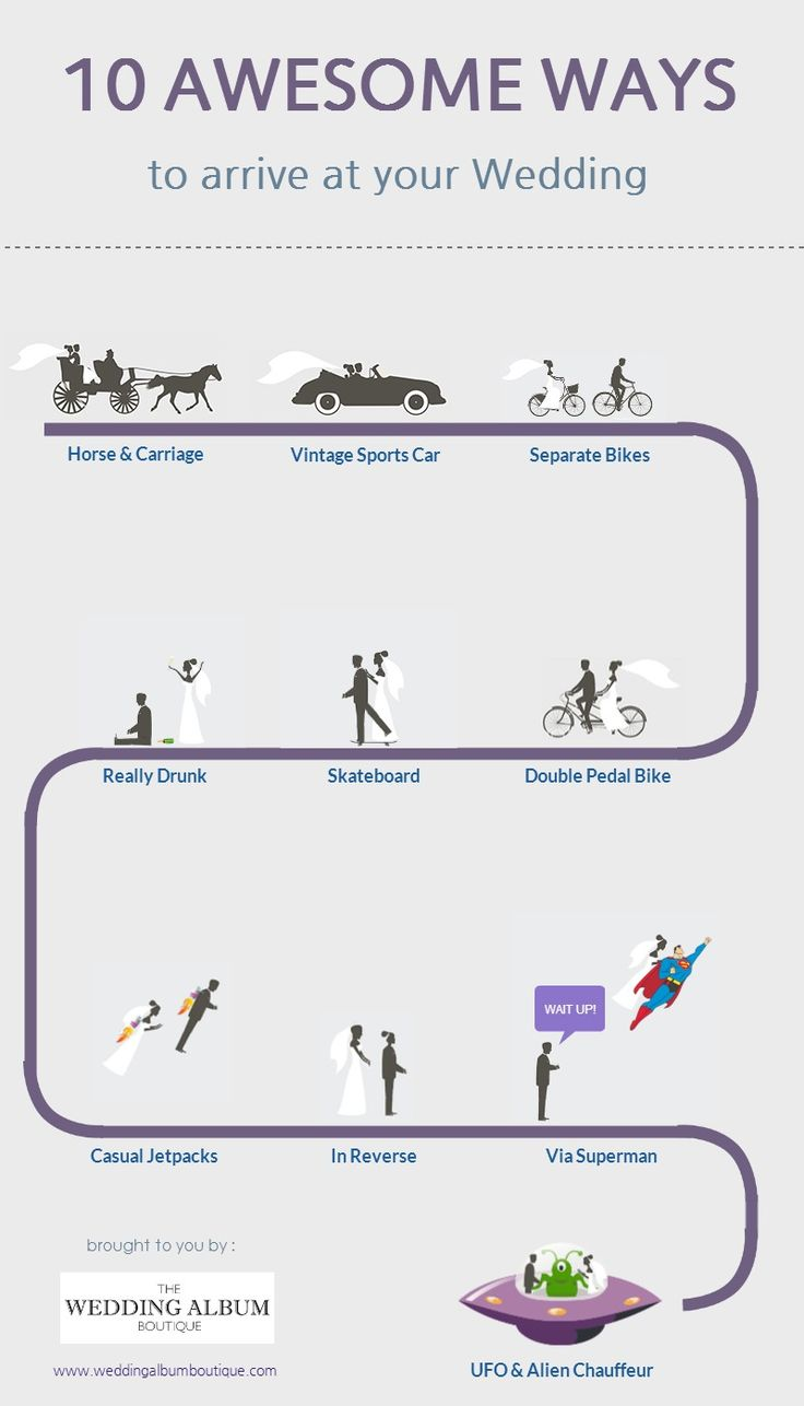261 best images about Relationships Infographics on ...