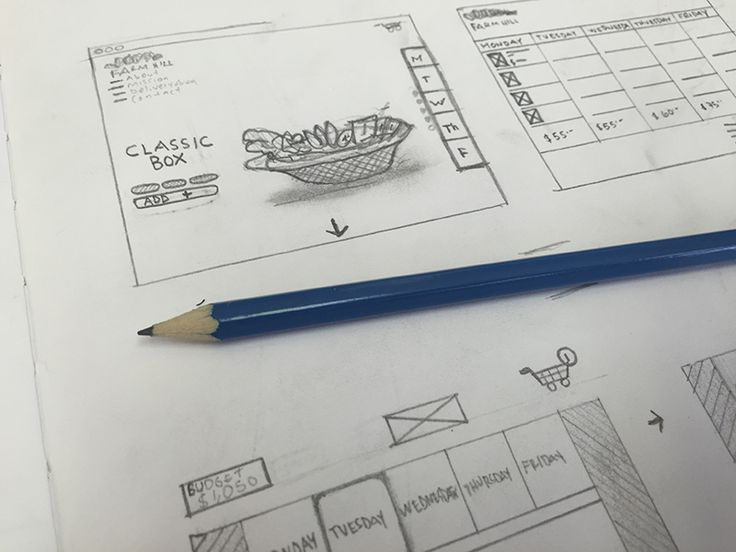 Sketches from http://bit.ly/1IMpREgUXplore UX-UI Design inspiration gallery from the web - Editor Francesco Balducci