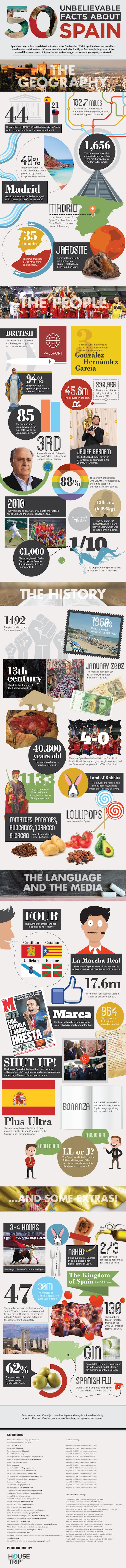 50 Fascinating Facts About Spain (INFOGRAPHIC) via #theculturist #AirConcierge Barcelona $685 Madrid $715 ends this week