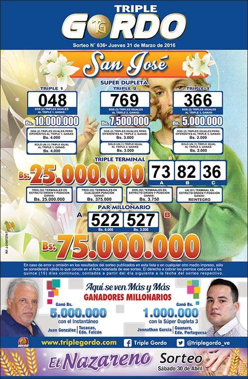 Loteria Triple Gordo. Resultados del último sorteo