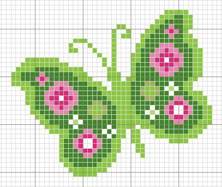 papillon - butterfly - point de croix - cross stitch - Blog : http://broderiemimie44.canalblog.com/