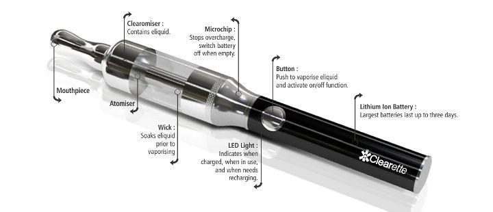 Vape pen diagnosis! That's right. We out here vaping waxy concentrates! Best vape pen guide & reviews - http://dryherbvaporizer.review/best-vape-pen/