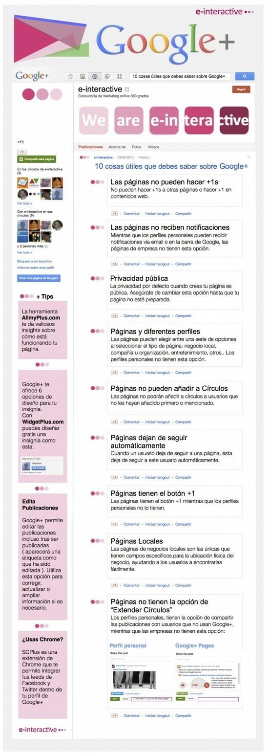 Infografía sobre Google +