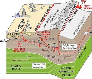 geological website, share the latest geology and environment news, Minerals gallery, dinosaurs, minerals, fossils, stratigraphy, and volcanoes