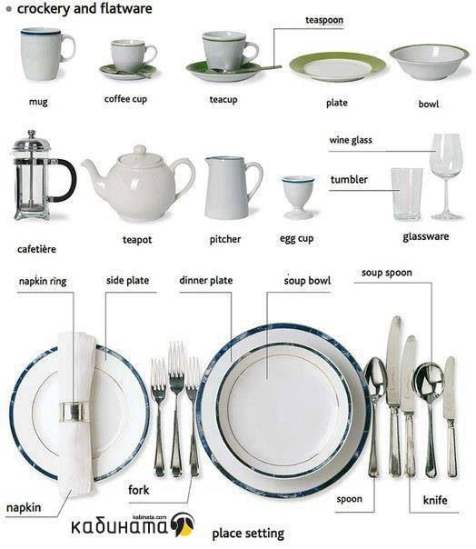 Restaurant Kitchenware 17 best english - kitchen images on pinterest | english lessons