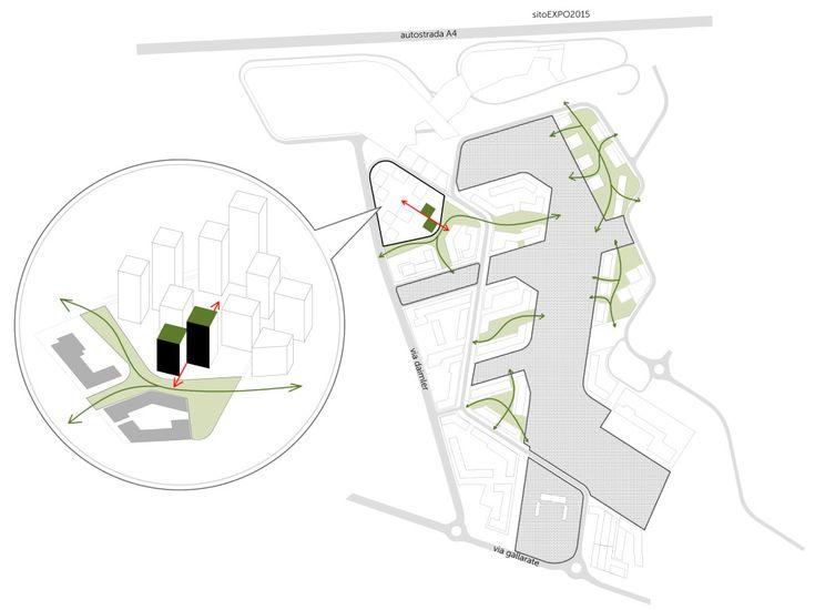 Villaggio Expo 2015 - UP! + Teknoarch  Expo Village 2015 - Social Housing Urban diagram - Cascina Merlata