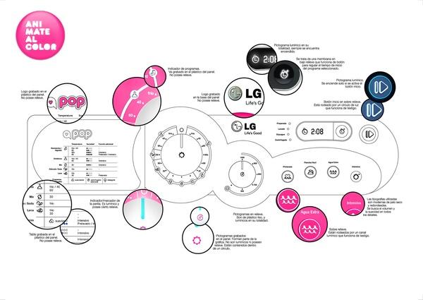 Pop Washing Machine Pannel by Lucia Ortellado, via Behance