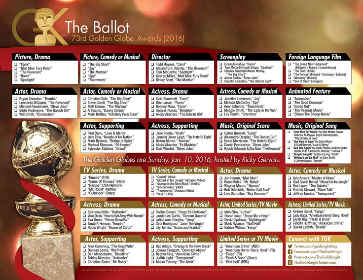 The Gold Knight team has compiled the nominees for the 73rd Golden Globe Awards. Find all of them here in our handy Golden Globes Ballot. Feel free to download the ballot, print it out and pass out at your workplace or during your party. It's in glorious color.  #goldenglobes #awardsshow #ballot