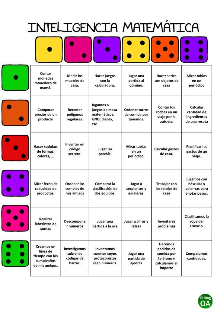 juegos didacticos diabetes