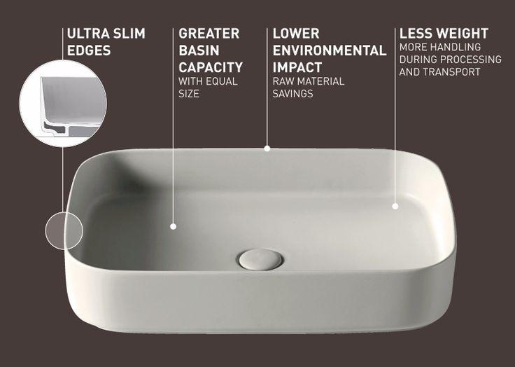 59 best images about lavabos de cer mica ceramic for Lavabos de ceramica