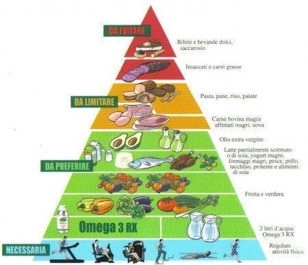 dieta a zona 3 blocchi: avenotta al tonno