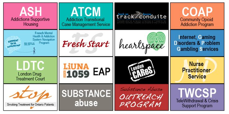 An up-to-date list of our current programs.