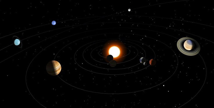 Solar System Scope: Διερευνώντας τo ηλιακό μας σύστημα (3D on-line εφαρμογή)