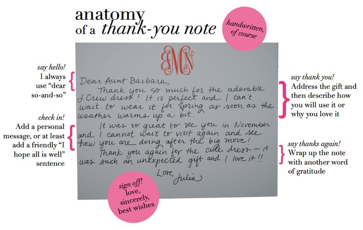 Anatomy of a Thank You Note