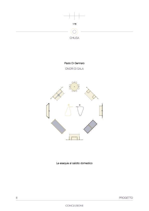 Chiusa - Conclusione - Canovaccio - Onori di sala - Tesi - (Paolo Di Gennaro, 2017.)