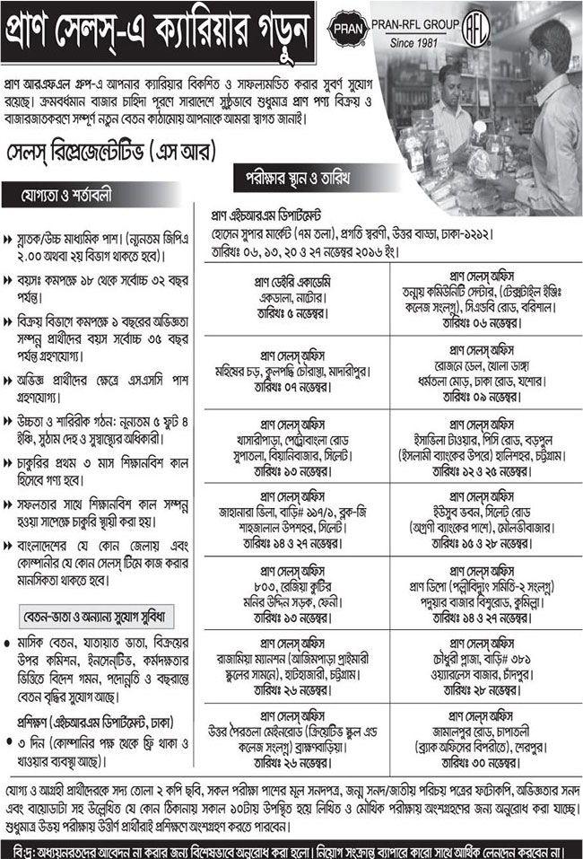 Pran-RFL Group New Job Circular  November 2016