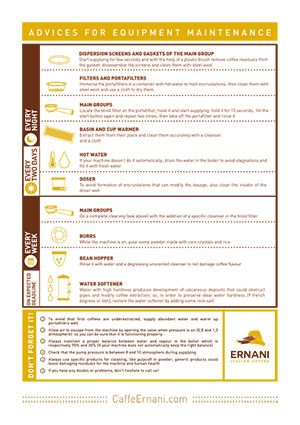 SMALL ACTIONS FOR FOR YOUR ESPRESSO MACHINE Like all precious things, so the espresso machine needs care and attentions. In this infographic you can find small actions and habits that can make the difference and guarantee long life to your equipments and a coffee always up to Ernani's quality.