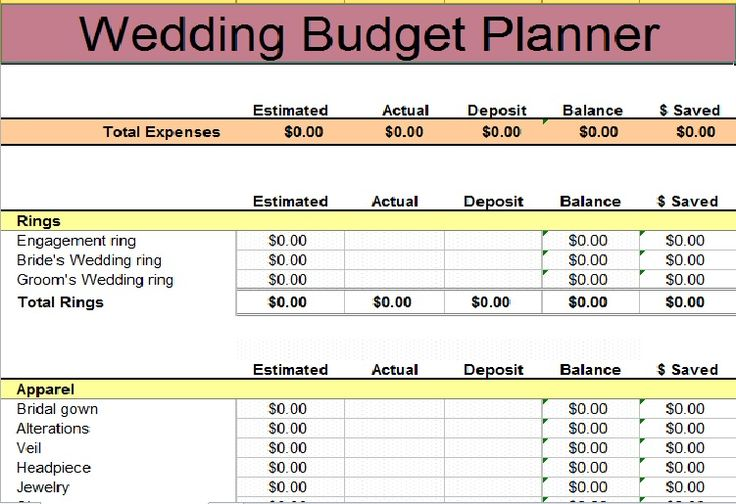 Wedding Budget Template  Budget Templates    Budget