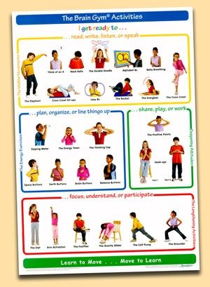 brain gym exercises for preschoolers 32 best images about lazy 8 on activities 256