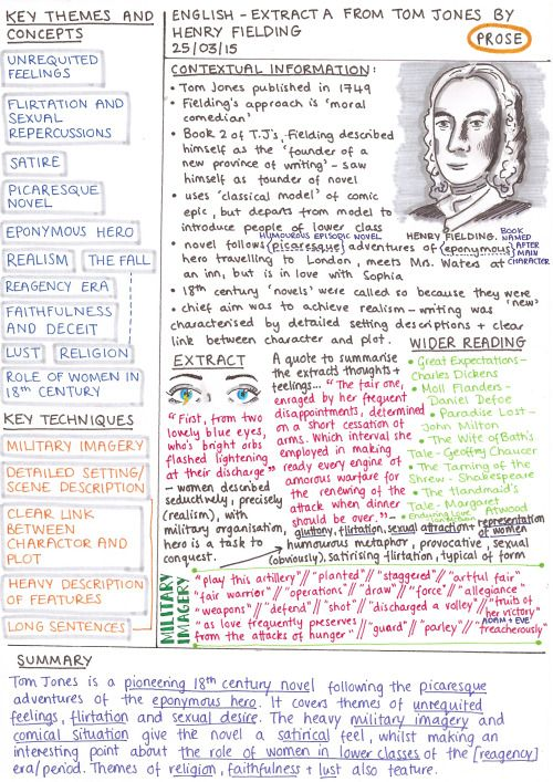 16 best Cornell Notes images on Pinterest School, Paper and Reading - sample cornell note