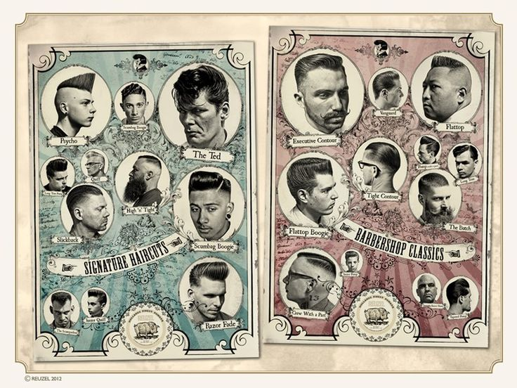 Barber Haircut Chart : Rotterdam, Barbers and Poster on Pinterest