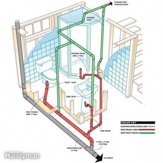 Basement Interior Design Ideas Basement Bathroom Ceiling Ideas