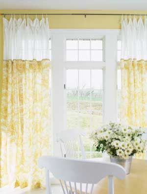 The sheer at the top. *Love this idea, I think I will make these for my large kitchen window.