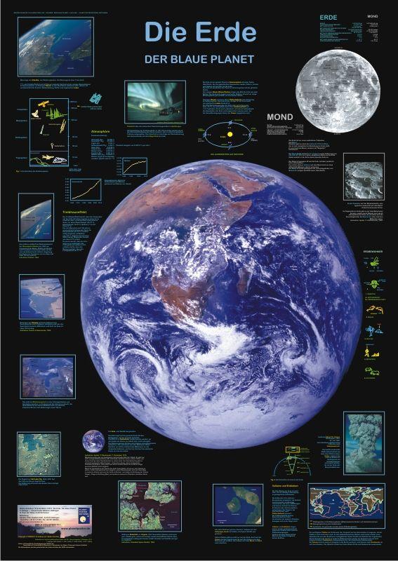 """Poster """"Die Erde"""""""
