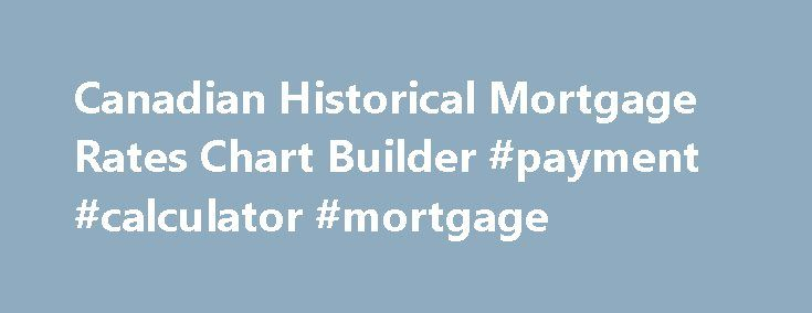 Canadian Historical Mortgage Rates Chart Builder #payment #calculator #mortgage http://mortgage.remmont.com/canadian-historical-mortgage-rates-chart-builder-payment-calculator-mortgage/  #mortgage rates history # Historical Mortgage Rates Widget Rates Fixed Mortgage Rates 1-Year Fixed Mortgage Rates 2-Year Fixed Mortgage Rates 3-Year Fixed Mortgage Rates 4-Year Fixed Mortgage Rates 5-Year Fixed Mortgage Rates 6-Year Fixed Mortgage Rates 7-Year Fixed Mortgage Rates 8-Year Fixed Mortgage Rates…