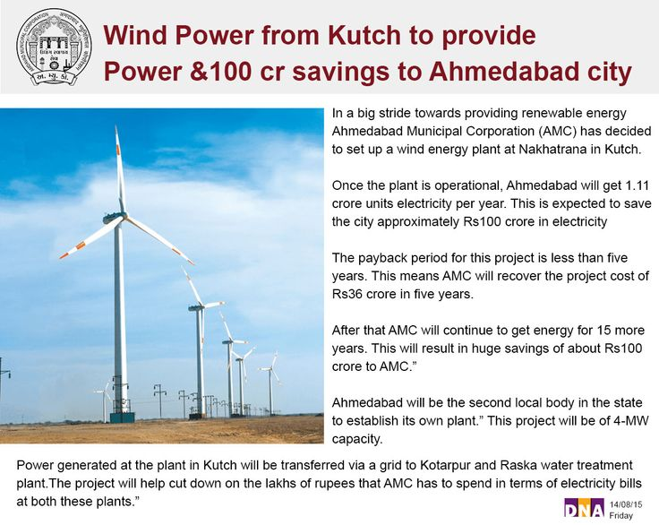 Wind power​ from Kutch to provide Power and 100 cr #Savings to #Ahmedabad City !!