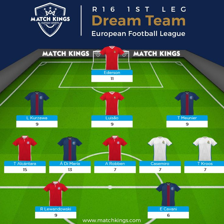 FC Bayern München demolished Arsenal last night with Thiago ending as the top scorer for this Gameweek on www.matchkings.com! #MatchKhelo #pl #fpl #fantasysoccer #soccer #fantasyfootball #football #fantasysports #sports #fplindia #fantasyfootballindia #sportsgames #gamers  #stats  #fantasy #MatchKings