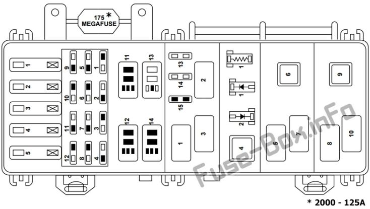 Underhood fuse box diagram Ford Ranger (1998, 1999, 2000