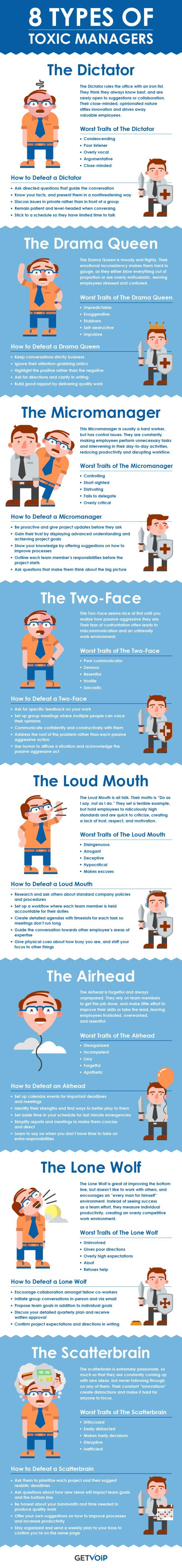 Infografía sobre los tipos de jefes tóxicos